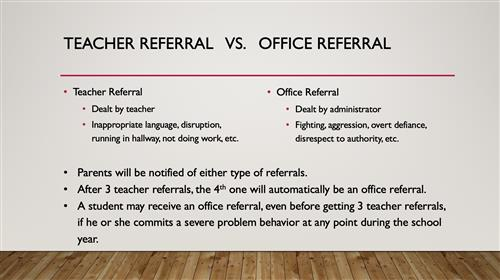 Teacher Referral vs. Office Referral